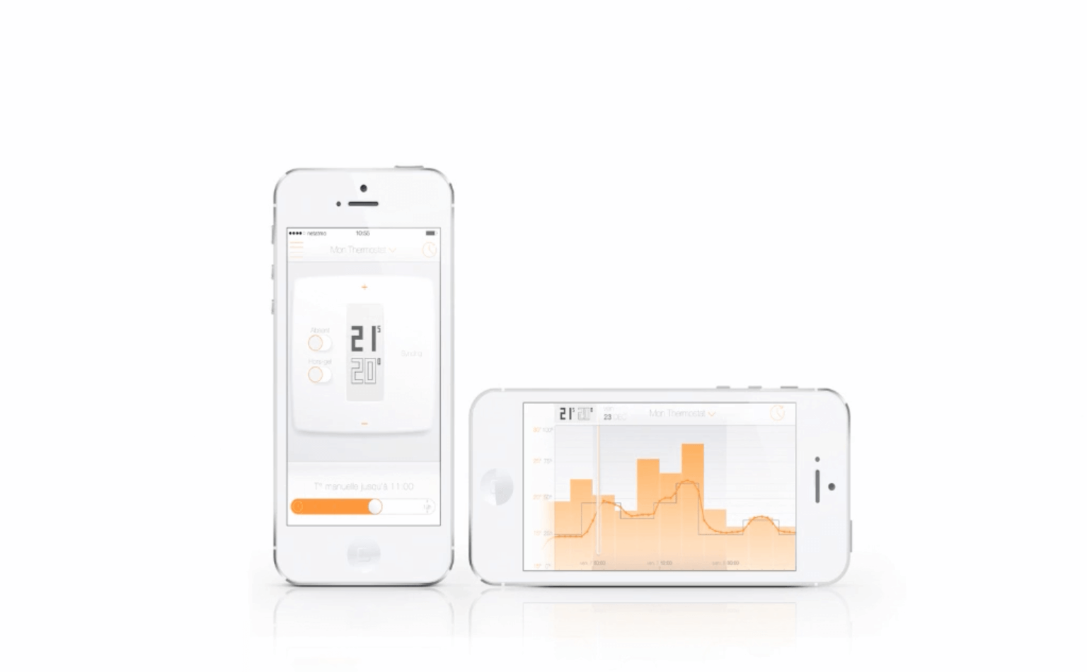 Smart Thermostat  Netatmo By Starck - 2013 - High-Tech